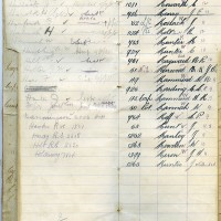 Surnames beginning with H in the North Otago Nominal Roll World War One from Gallipoli